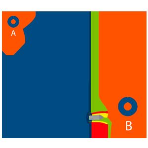 transporte de dados